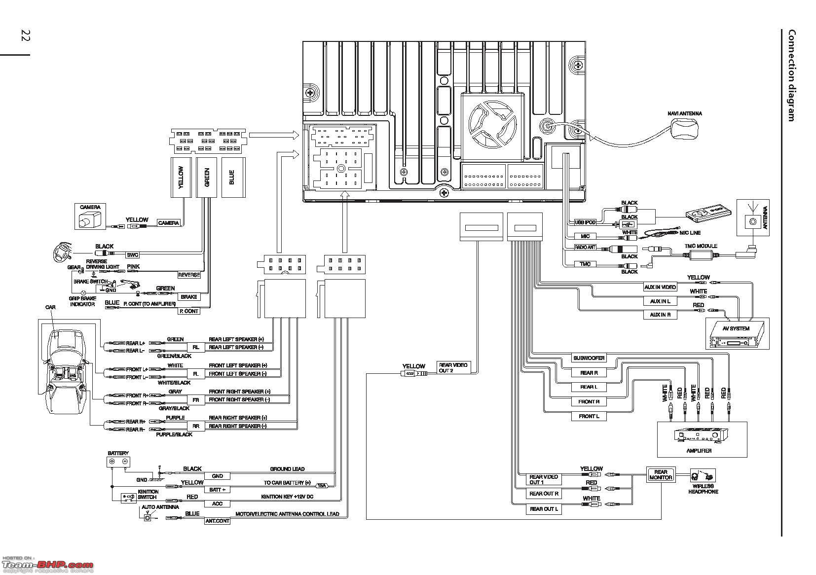 sony car stereo wiring diagram pinterest