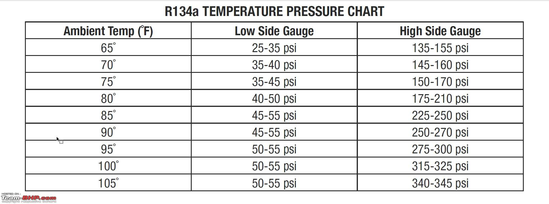 uses of refrigeration low pressure controls industrial controls