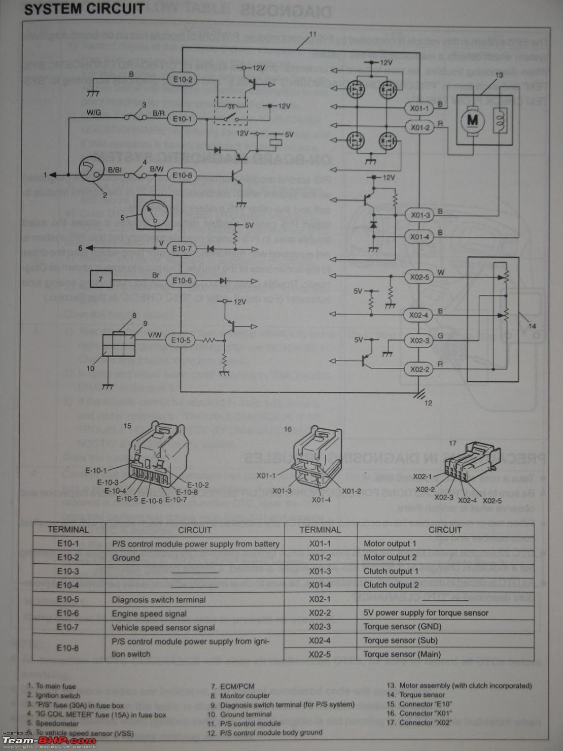 Maruti Suzuki Zen Wiring Diagram - Auto Electrical Wiring Diagrambedradingsschemab.webredirect.org