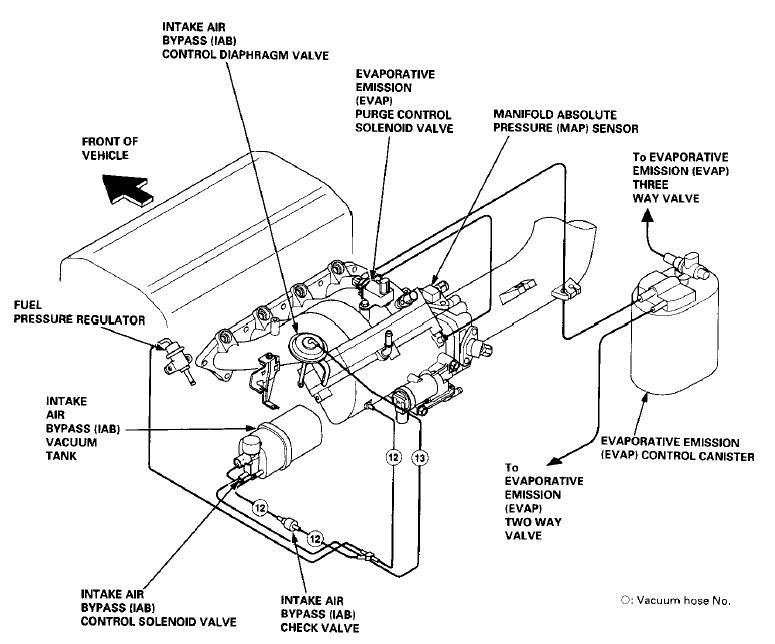 Vacuum Diagram 96 Acura Index listing of wiring diagrams