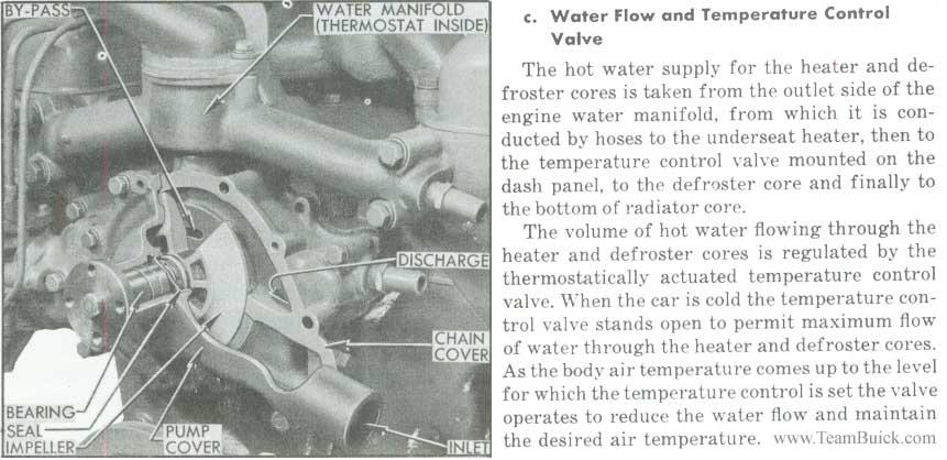 1955 heater plumbing