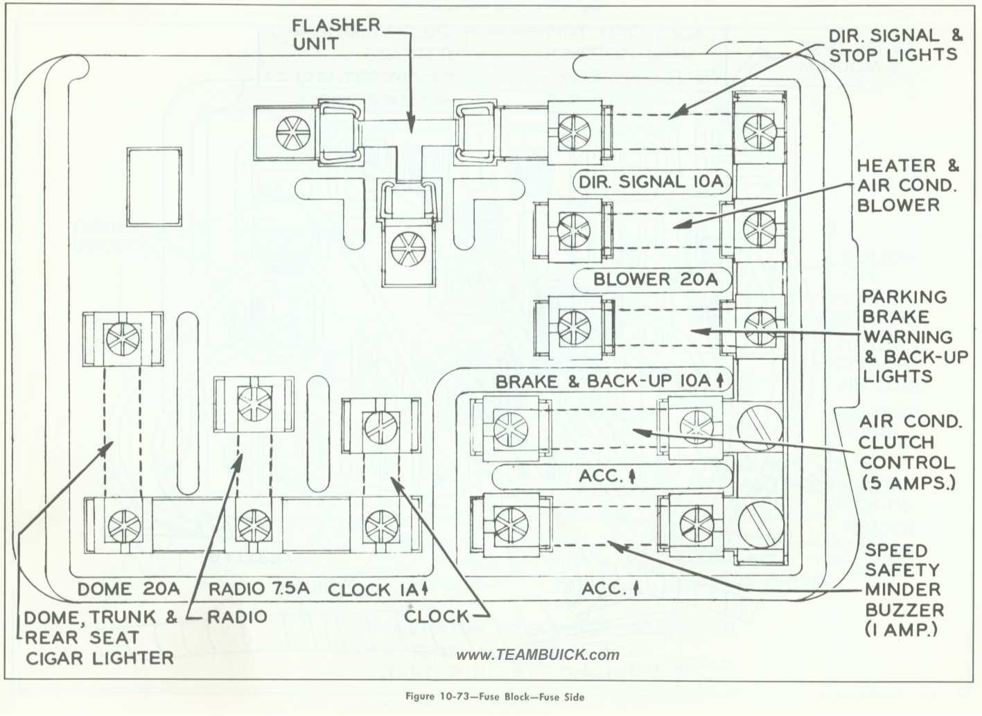 wiring harness for 1964 buick riviera