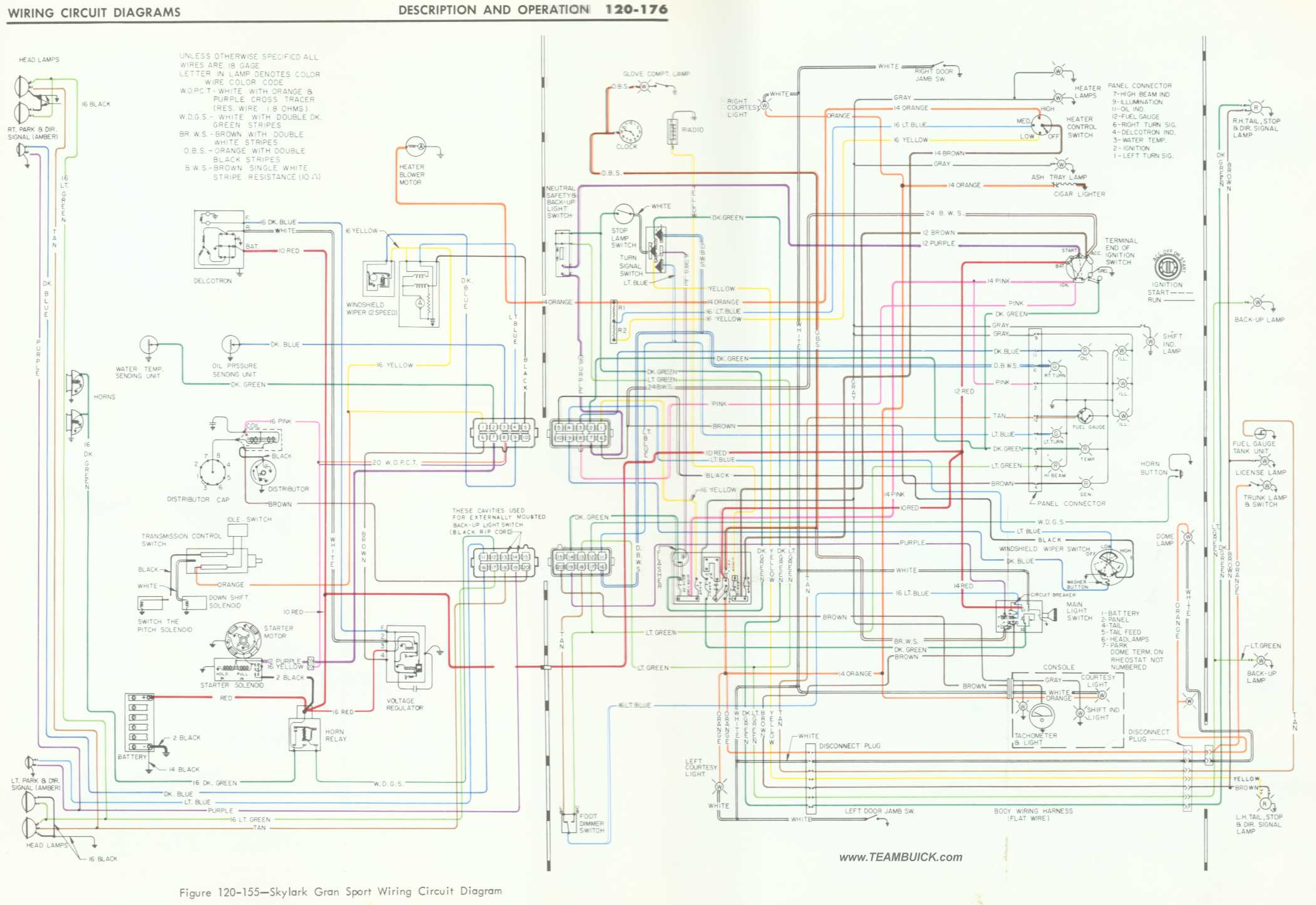 4l60e Neutral Safety Switch Wiring Diagram Hecho Auto Electrical Monster Transmission Harness 1966 Buick Skylark Gas Pedal