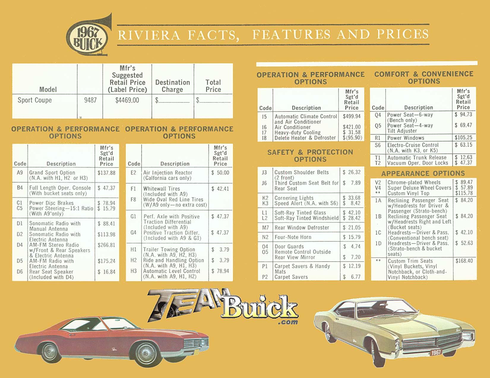 1967 Buick Skylark Fuse Box Diagram Auto Electrical Wiring Fuel