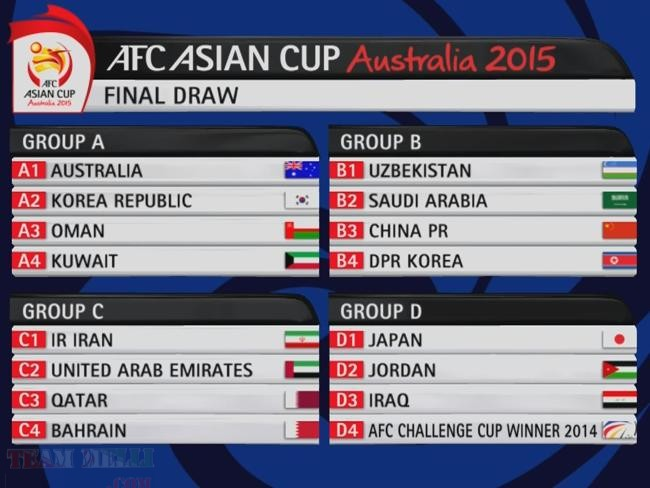 asian cup afc