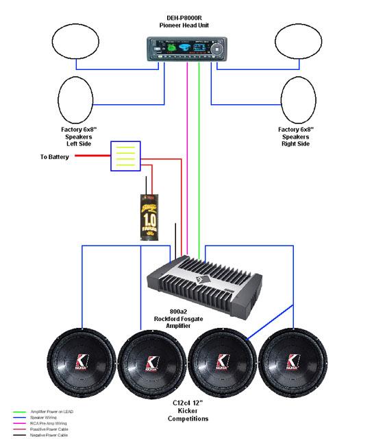 rockford fosgate punch amp wiring diagram rockford fosgate wiring