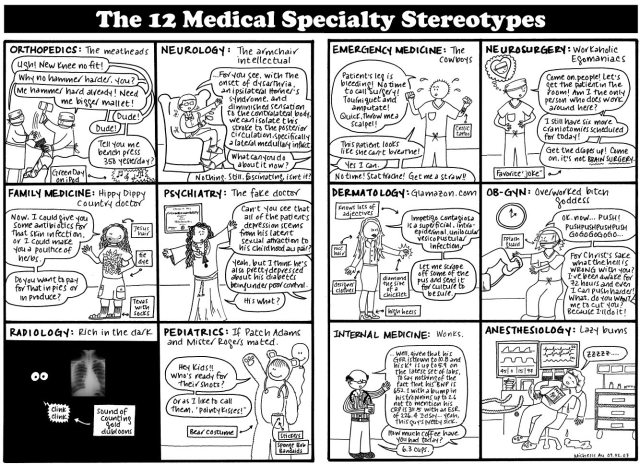 122bmedical2bspecialty2bstereotypes2bfull2b2528new2529