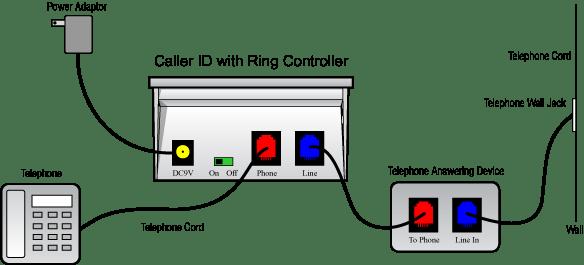 telephone intercom wiring diagram