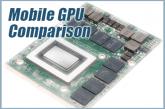 Mobile GPU Comparison Guide Rev. 17.9