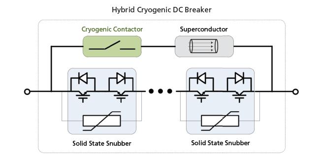 circuit breaker energy circuit diagram circuit breaker dc circuit