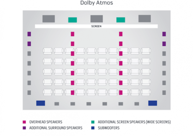 Dolby-Atmos-Theatre.png