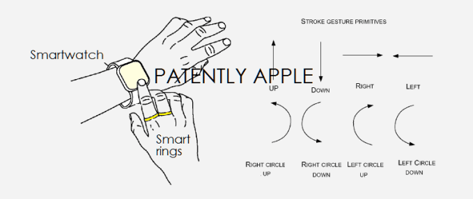 The Microsoft smart ring patent features voice activation and gesture control