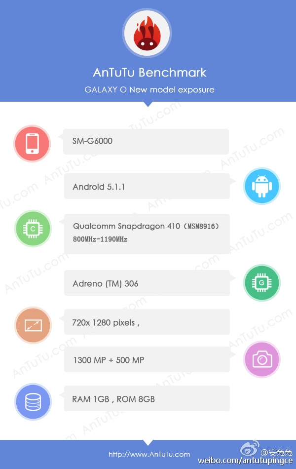 Technical Specifications of Samsung Galaxy O