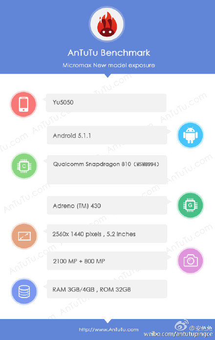 Micromax YU5050 technical specifications