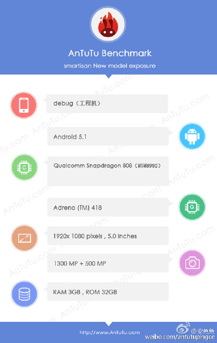 Smartisan T2 Antutu Benchmark and technical Specifications
