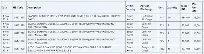 Samsung Galaxy A9 zauba listing