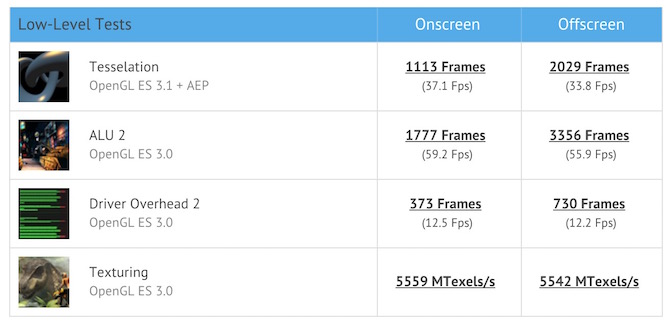 LeTV Max4-70 graphic test benchmark