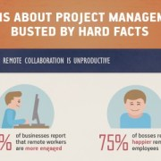 top-5-project-management-myths-busted--thumbnail_54e3ccfb5ac16_w450_h300