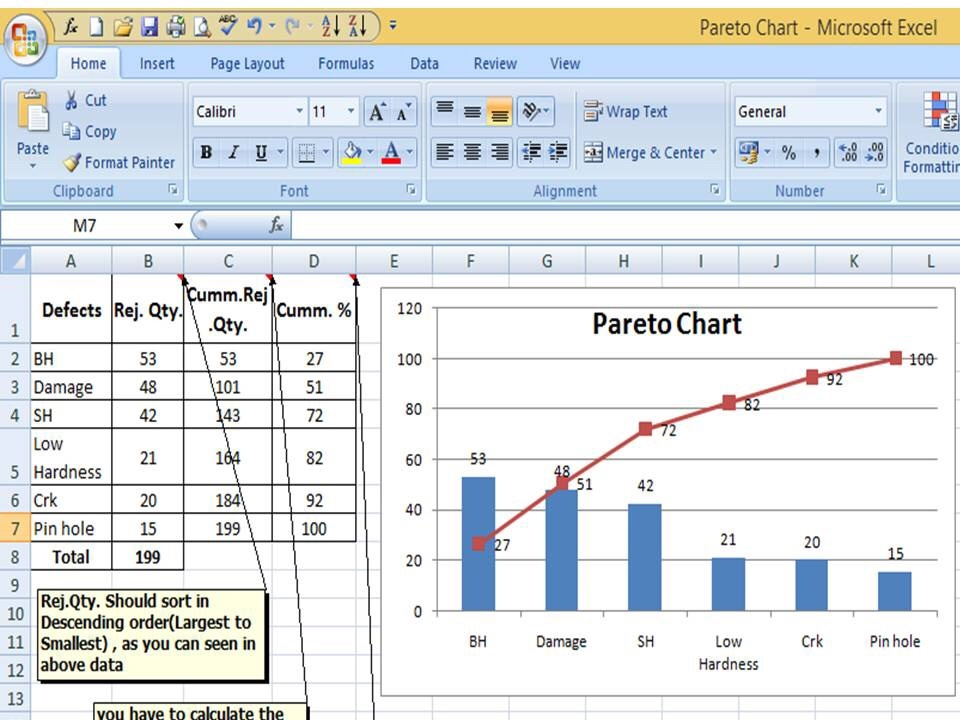 How to Plot Pareto Chart in Excel ( with example), illustration