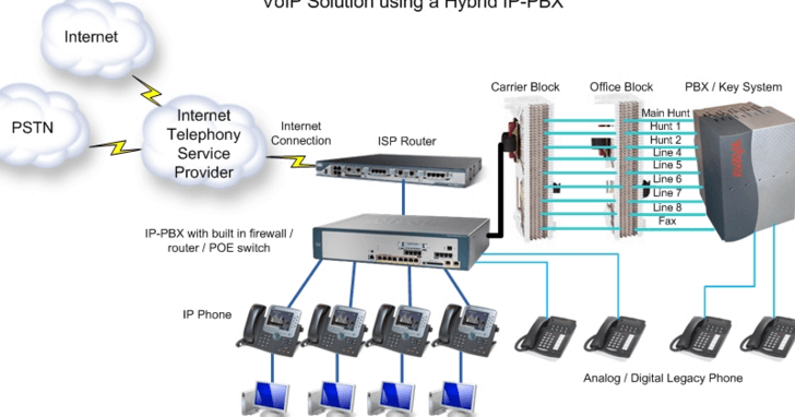 telephone system wiring diagram