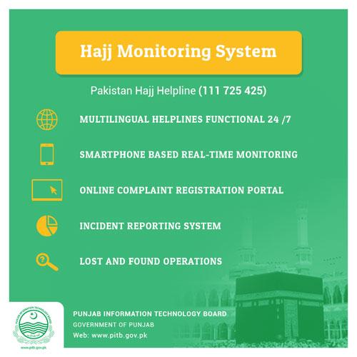 Hajj-Monitoring-System