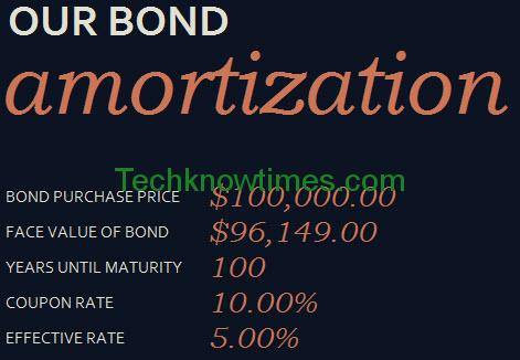 Bond Amortization Schedule in Excel Template