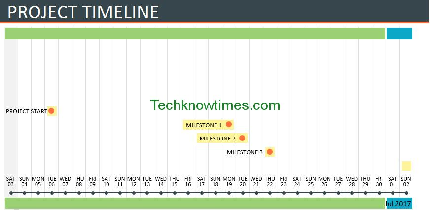 Project Timeline Template for Microsoft Excel - timeline template