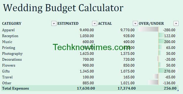 Wedding Budget Calculator Excel Template