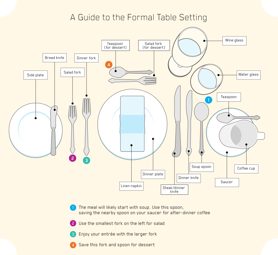 Techlife Today A Formal Dining Guide For The Informal Diner