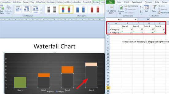 Waterfall Chart in PowerPoint - - waterfall chart