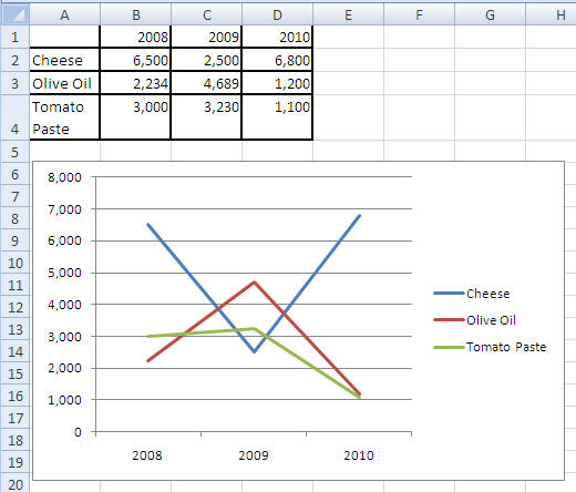 How to Create and Update a MS Word 2007 Chart Technical