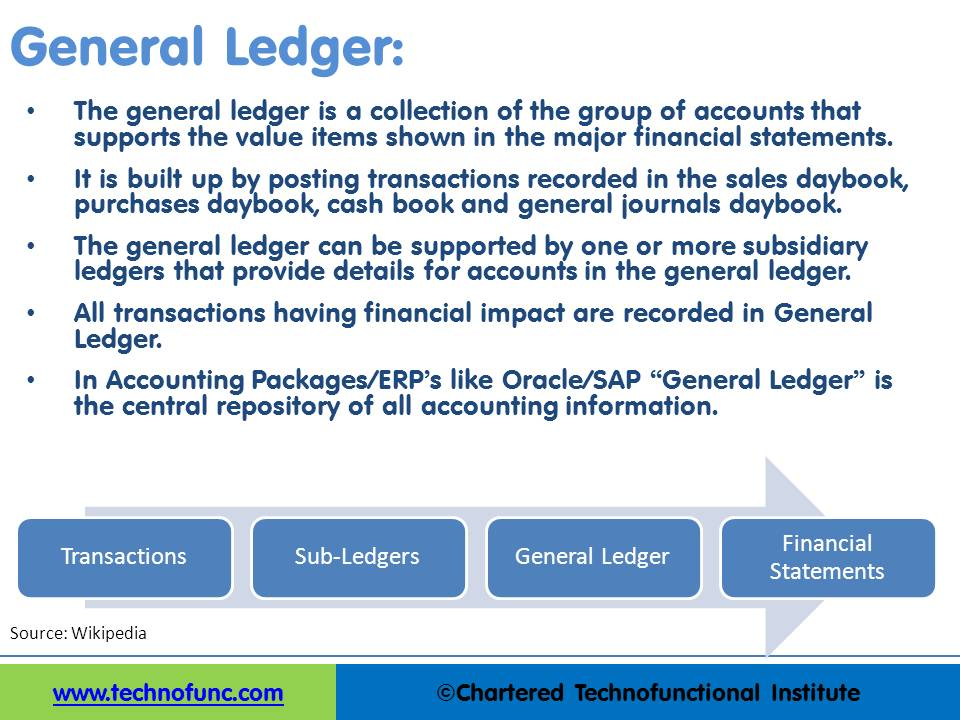 TechnoFunc - What is a General Ledger?
