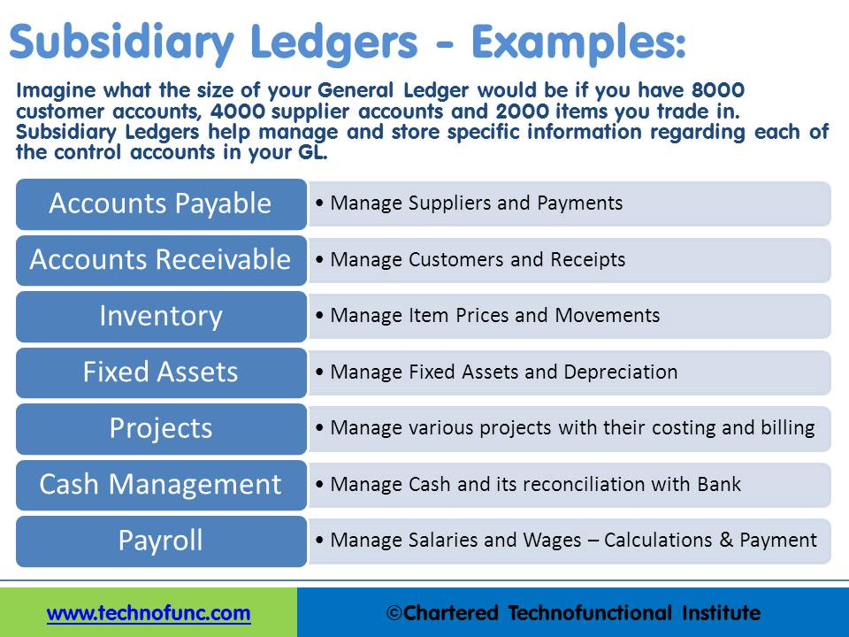 TechnoFunc - Example of Subsidiary Ledgers