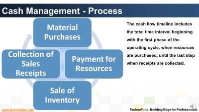 Cash management сбербанк — Поиск по картинкам — [RED]
