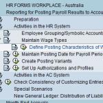Wage Types in SAP HR