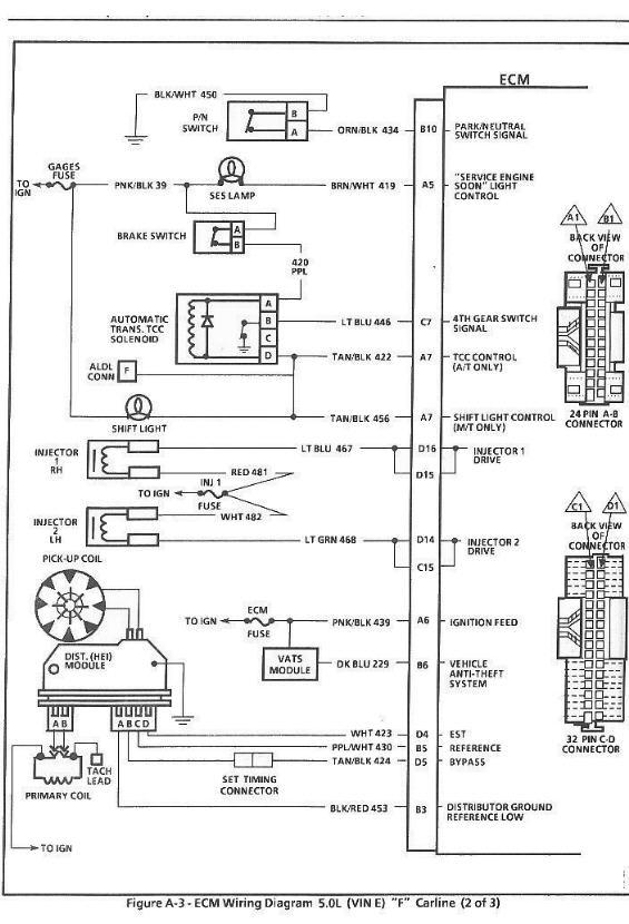 1989 Camaro Engine Diagram Wiring Diagram