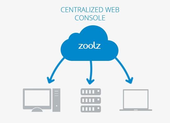 zoolz-cloud-backup - TechNoven - zoolz review