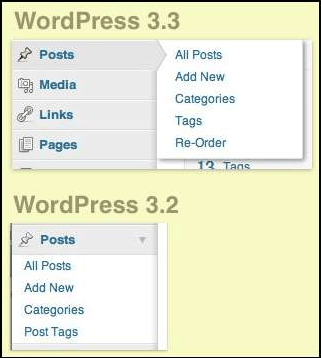 Comparison of wordpress 3.2 and wordpress 3.3 Flyer effect