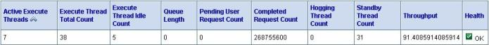 weblogic thread status