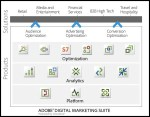 adobeDigitalMarketingSuite