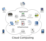Cloud_computing_svg
