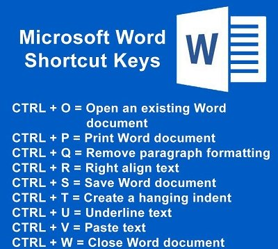 About 50 shortcut keys in MS word for easy documentary - TECHTIPSNAPPS - degrees in microsoft word