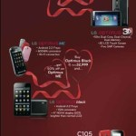 LG Optimus Valentine's offer