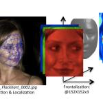 Facebook Deep Learning Face Verification
