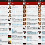 Kenya digital government