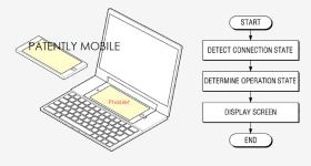 Samsung dual-OS hybrid patent