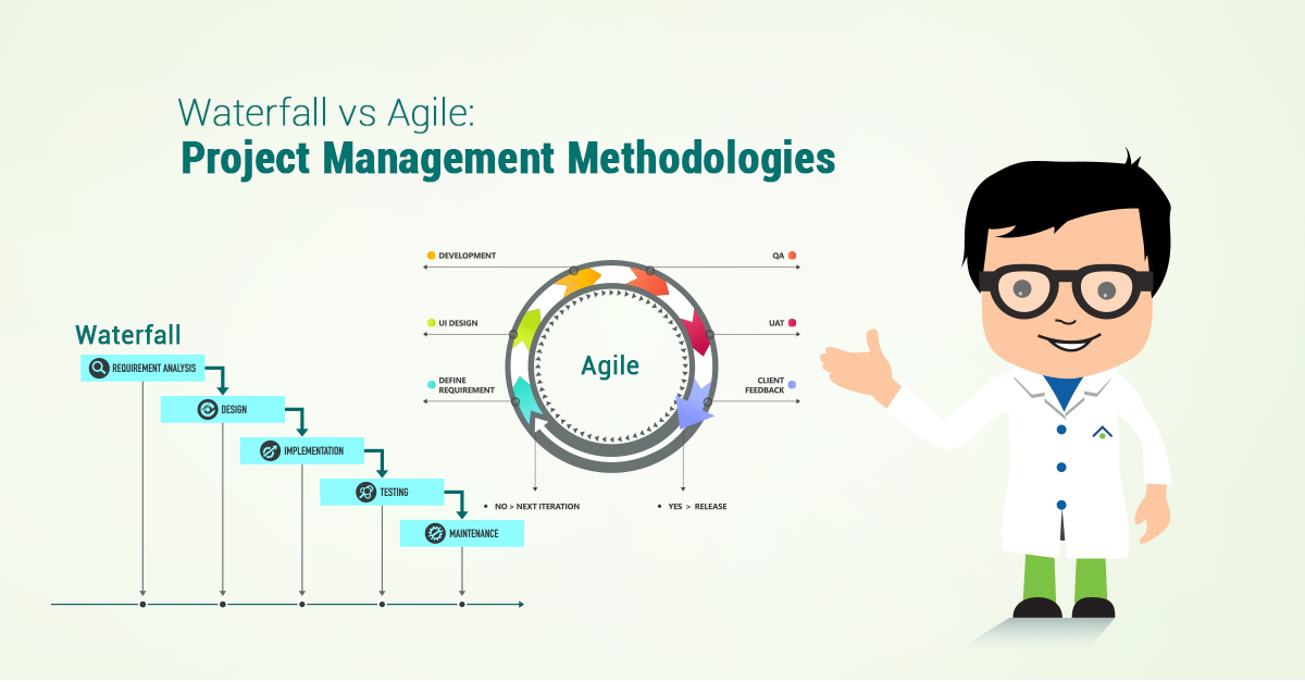 Waterfall Vs Agile Project Management Methodologies