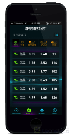 T-mobile-iPhone5-Speedtest-Review
