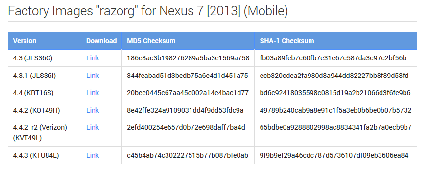 Factory Images for Nexus Devices - Android — Google Developers - Mozilla Firefox