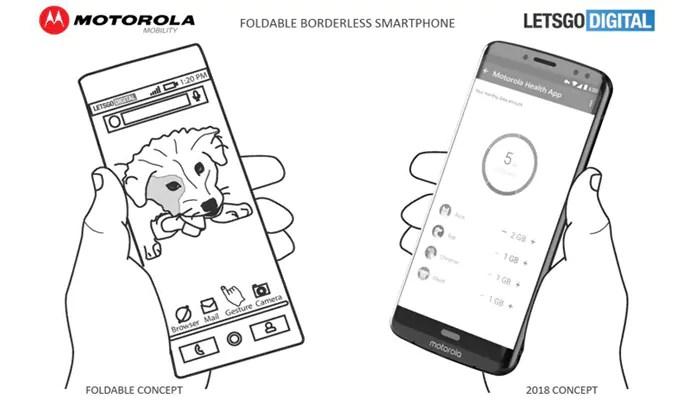 Motorola e il display OLED flessibile per gli smartphone